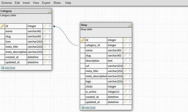 design database model