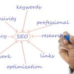 The most important discussions and opinions about SEO